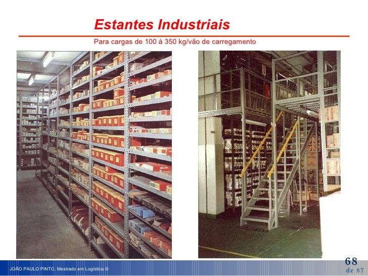 Estantes Industriais Para cargas de 100 à 350 kg/vão de carregamento