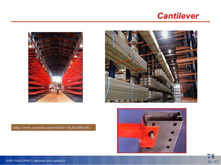 Cantilever http://www.youtube.com/watch?v=K2sLDIS-dYc