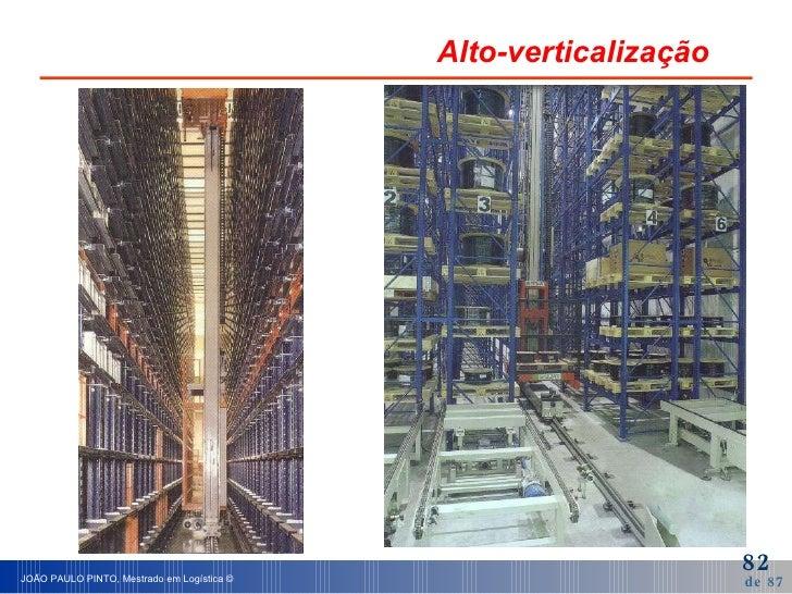 Alto-verticalização