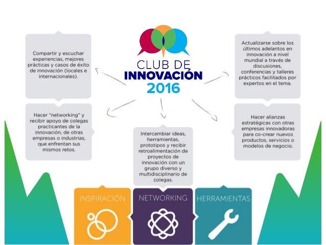 jobs to be done club de la innovación