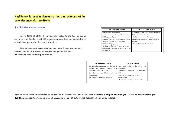 Améliorer la professionnalisation des acteurs et la connaissance du territoire  Le Club des Ambassadeurs                  ...
