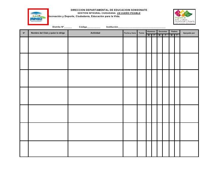 DIRECCION DEPARTAMENTAL DE EDUCACIOIN SONSONATE                                                GESTION INTEGRAL CIUDADANA ...