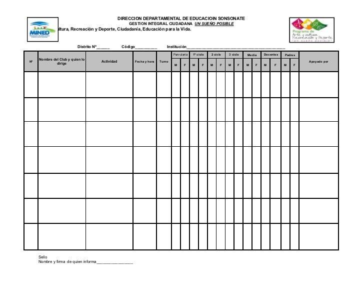 DIRECCION DEPARTAMENTAL DE EDUCACIOIN SONSONATE                                                      GESTION INTEGRAL CIUD...