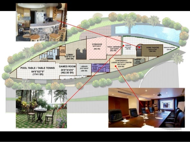 Image Result For House Plan Design In India