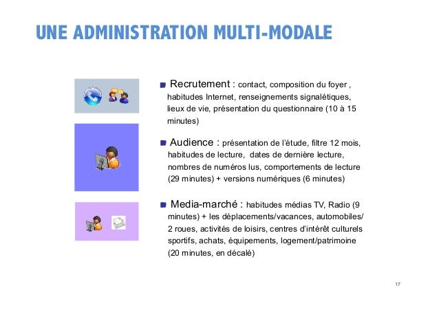 "UNE ADMINISTRATION MULTI-MODALE Recrutement : contact, composition du foyer ,  ""   habitudes Internet, renseignements sig..."