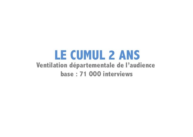 LE CUMUL 2 ANS  Ventilation départementale de l'audience base : 71 OOO interviews