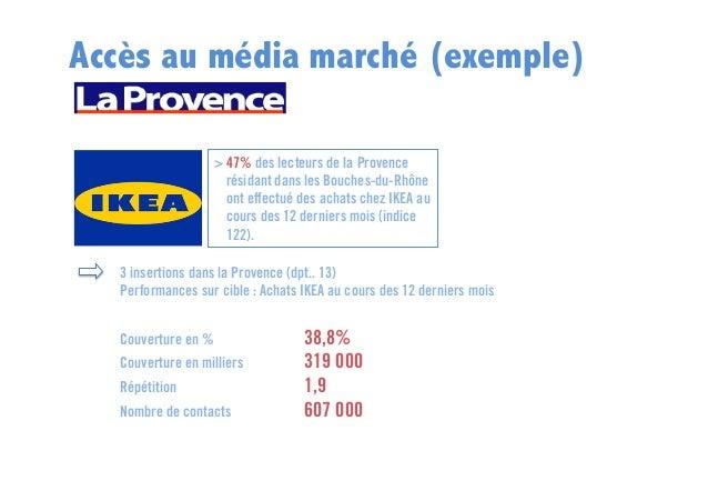 Accès au média marché (exemple) > 47% des lecteurs de la Provence résidant dans les Bouches-du-Rhône ont effectué des acha...