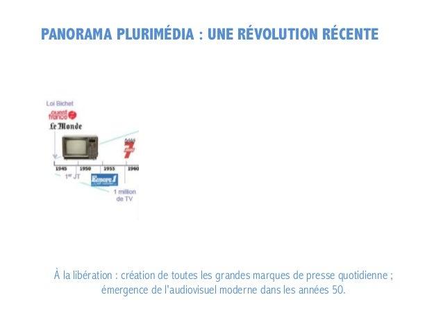 PANORAMA PLURIMÉDIA : UNE RÉVOLUTION RÉCENTE  À la libération : création de toutes les grandes marques de presse quotidien...