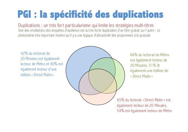 PGI : la spécificité des duplications Duplications : un très fort particularisme qui limite les stratégies multi-titres  U...