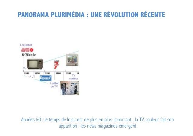 PANORAMA PLURIMÉDIA : UNE RÉVOLUTION RÉCENTE  Années 60 : le temps de loisir est de plus en plus important ; la TV couleur...