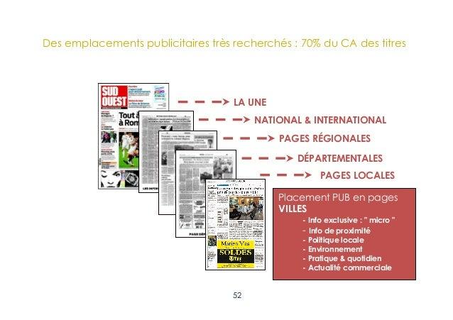 Des emplacements publicitaires très recherchés : 70% du CA des titres  LA UNE NATIONAL & INTERNATIONAL PAGES RÉGIONALES DÉ...