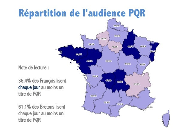 Répartition de l'audience PQR  Note de lecture : 36,4% des Français lisent chaque jour au moins un titre de PQR 61,1% des ...