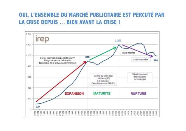 LA PRESSE A INVESTI 250 M€ EN DÉVELOPPEMENTS NUMÉRIQUES DEPUIS 2009 – Les entreprises de presse ont investi plus de 100 M...