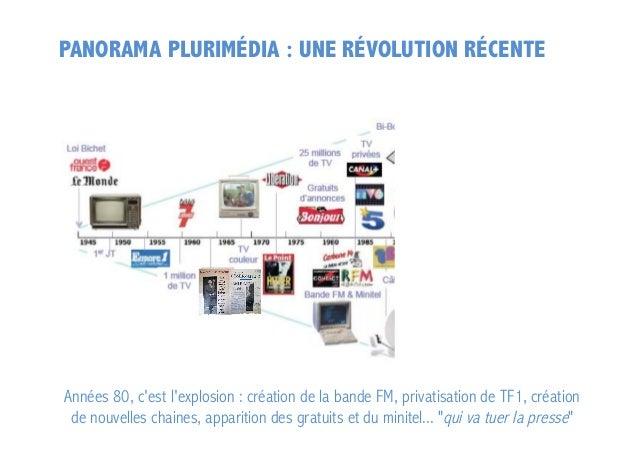 PANORAMA PLURIMÉDIA : UNE RÉVOLUTION RÉCENTE  Années 80, c'est l'explosion : création de la bande FM, privatisation de TF1...