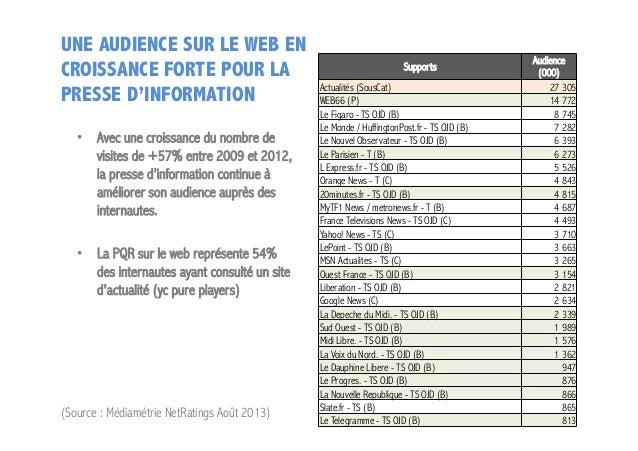 4-UTILISATIONS PUBLICITAIRES DE LA PRESSE QUOTIDIENNE ...pour aller au-delà du média de trafic  82