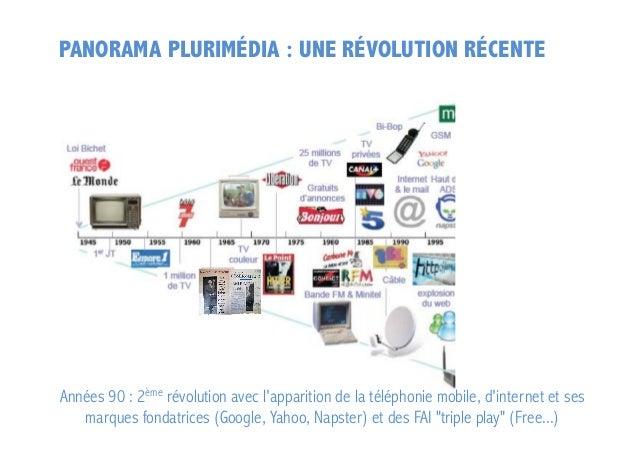 PANORAMA PLURIMÉDIA : UNE RÉVOLUTION RÉCENTE  Années 90 : 2ème révolution avec l'apparition de la téléphonie mobile, d'int...