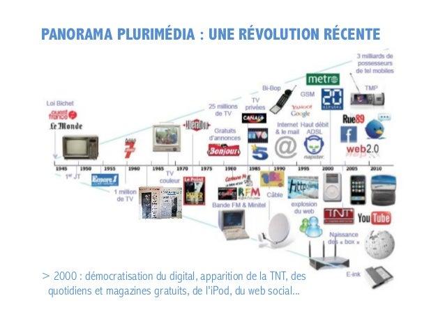 PANORAMA PLURIMÉDIA : UNE RÉVOLUTION RÉCENTE  > 2000 : démocratisation du digital, apparition de la TNT, des quotidiens et...