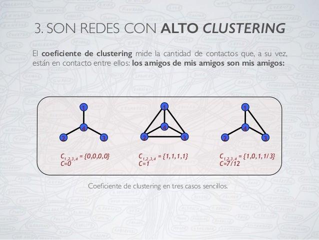 3. SON REDES CON ALTO CLUSTERING El coeficiente de clustering mide la cantidad de contactos que, a su vez, están en contact...
