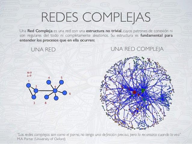 REDES COMPLEJAS Una Red Compleja es una red con una estructura no trivial, cuyos patrones de conexión ni son regulares del...