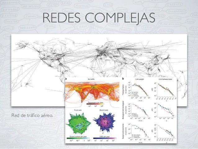 REDES COMPLEJAS Red de tráfico aéreo.