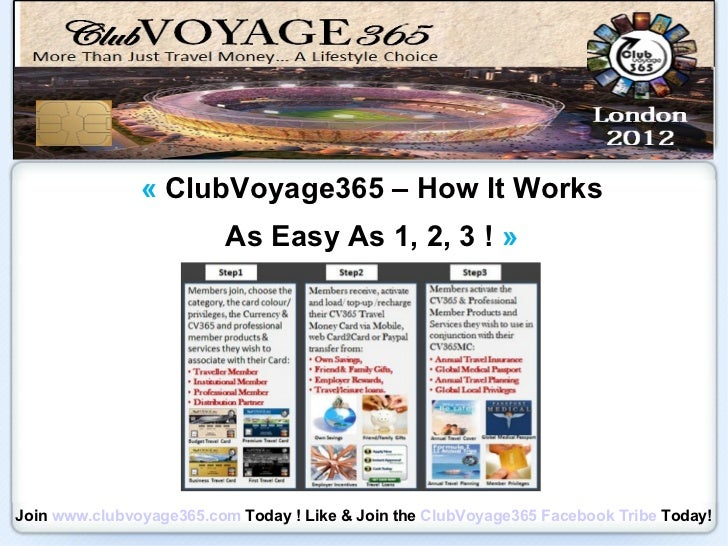 « ClubVoyage365 – How It Works                         As Easy As 1, 2, 3 ! »Join www.clubvoyage365.com Today ! Like & Joi...
