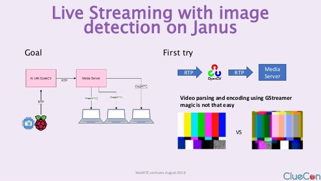 Lessons learned building an AI powered live streaming camera