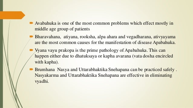 CASE PRESENTATION ON APABAHUKA (FROZEN SHOULDER)