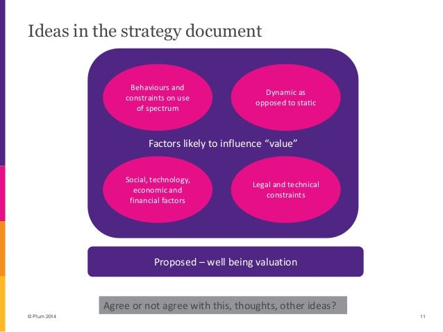 """Ideas in the strategy document © Plum 2014 11 Factors likely to influence """"value"""" Behaviours and constraints on use of spe..."""
