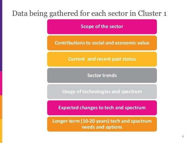 Data being gathered for each sector in Cluster 1 6 Scope of the sector Contributions to social and economic value Current ...