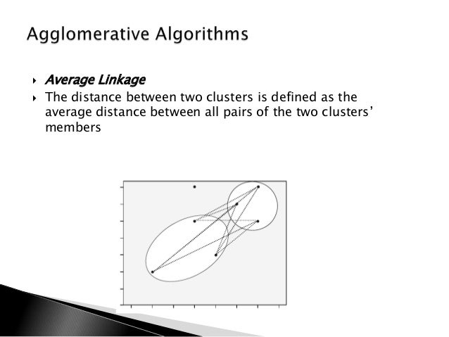 Cluster analysis 37 ccuart Image collections