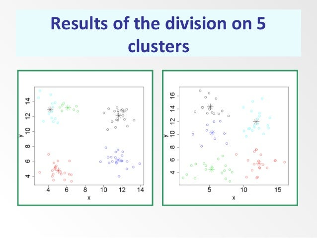 Results of the division on 5 clusters