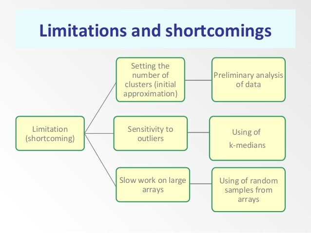 Limitation (shortcoming) Setting the number of clusters (initial approximation) Preliminary analysis of data Sensitivity t...