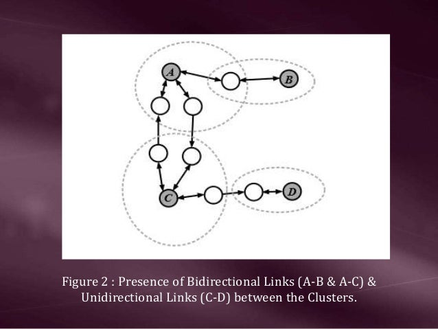 Figure 2 : Presence of Bidirectional Links (A-B & A-C) & Unidirectional Links (C-D) between the Clusters.