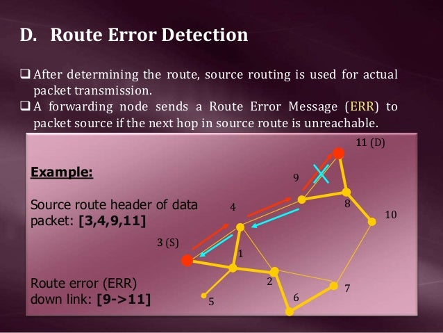 D. Route Error Detection After determining the route, source routing is used for actual packet transmission. A forwardin...