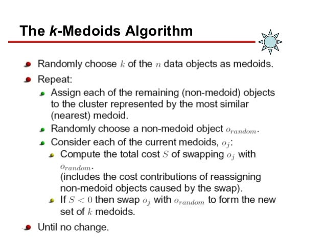 K-medoids wikipedia, la enciclopedia libre.