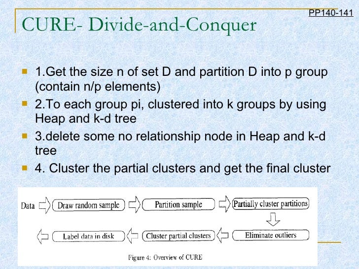 CURE- Divide-and-Conquer <ul><li>1.Get the size n of set D and partition D into p group (contain n/p elements) </li></ul><...