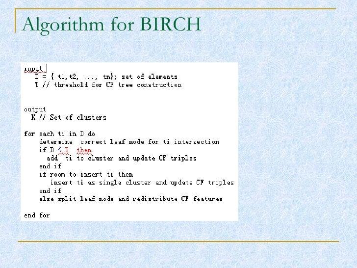 Algorithm for BIRCH
