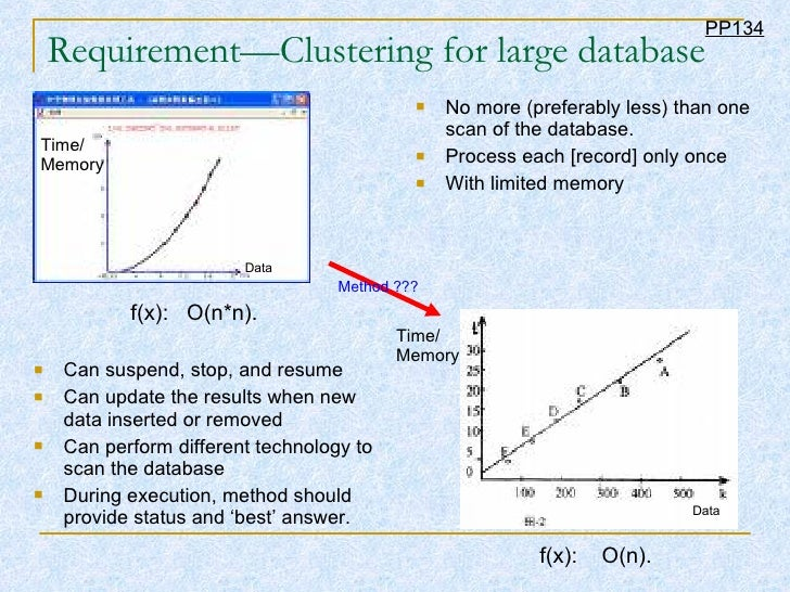 Requirement—Clustering for large database <ul><li>No more (preferably less) than one scan of the database. </li></ul><ul><...