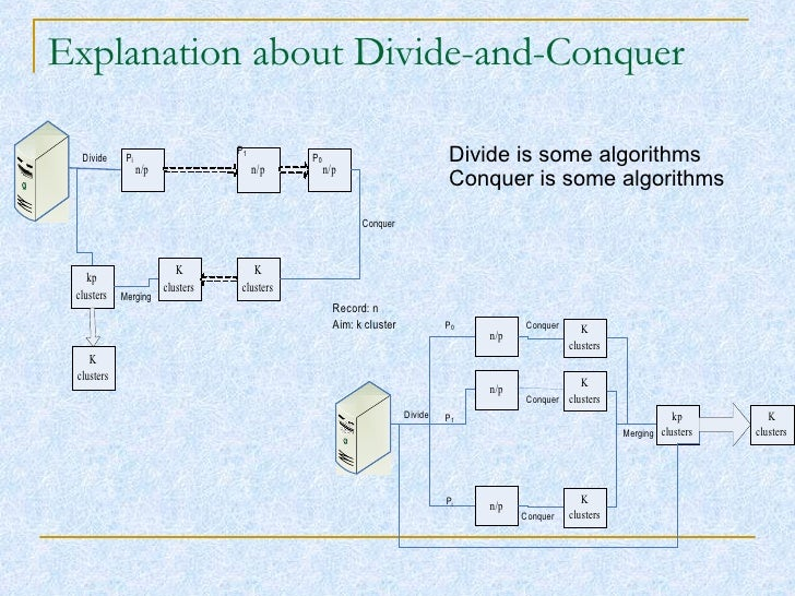 Explanation about Divide-and-Conquer Divide is some algorithms Conquer is some algorithms