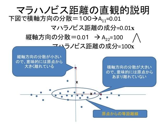 マラハノビス距離の直観的説明 下図で横軸方向の分散=100A11=0.01 マハラノビス距離の成分=0.01x 縦軸方向の分散=0.01  A22=100 マハラノビス距離の成分=100x 横軸方向の分散が大きい ので、意味的には原点から ...