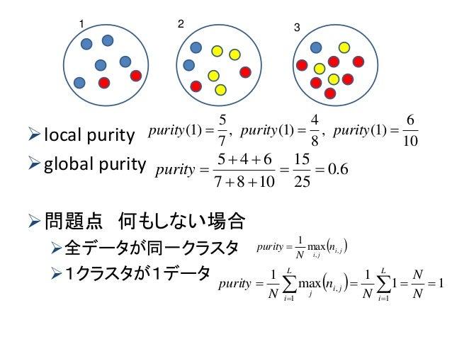 local purity global purity 問題点 何もしない場合 全データが同一クラスタ 1クラスタが1データ 1 2 3 10 6 )1(, 8 4 )1(, 7 5 )1(  puritypuritypurity...