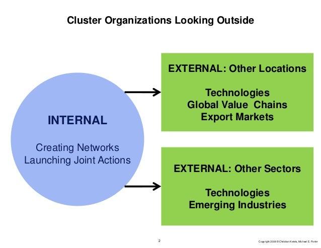 Cluster internationalization berlin 09 19-14 ck Slide 2