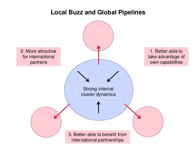 Cluster internationalization berlin 09 19-14 ck Slide 3