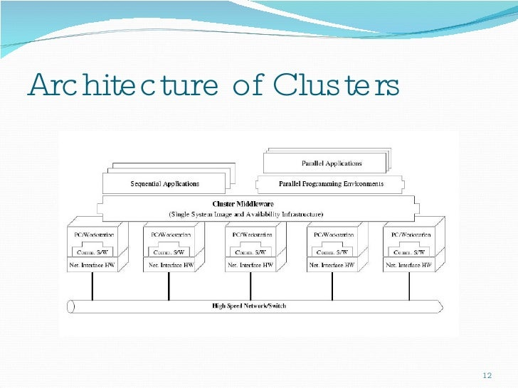 Genial ... 12. Architecture Of Clusters ...