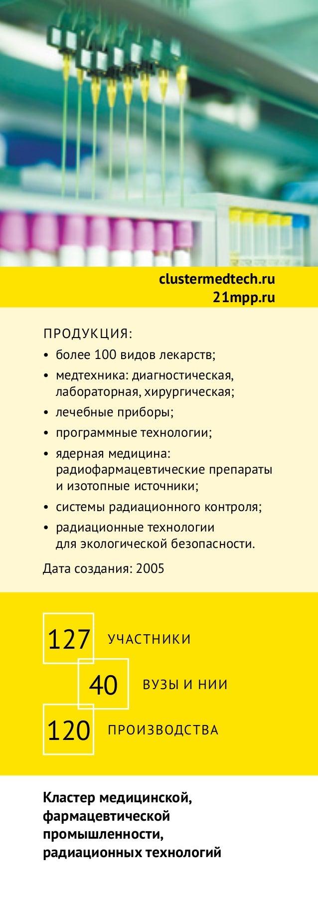 Saint-Petersburg Clusters ru Slide 2