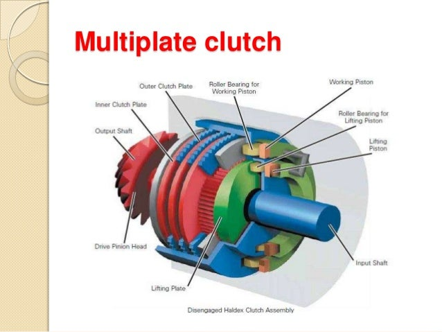 Clutch(single and multi plate)