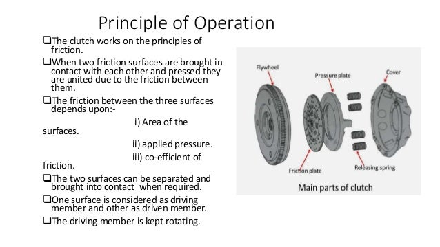Principle of Operation The clutch works on the principles of friction. When two friction surfaces are brought in contact...
