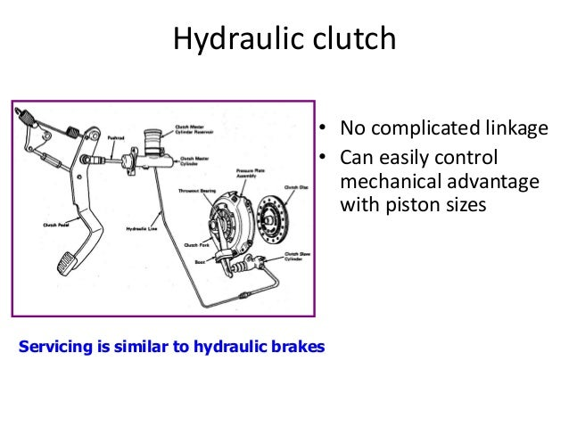 Hydraulic Clutch System Diagram : Clutches for automobile