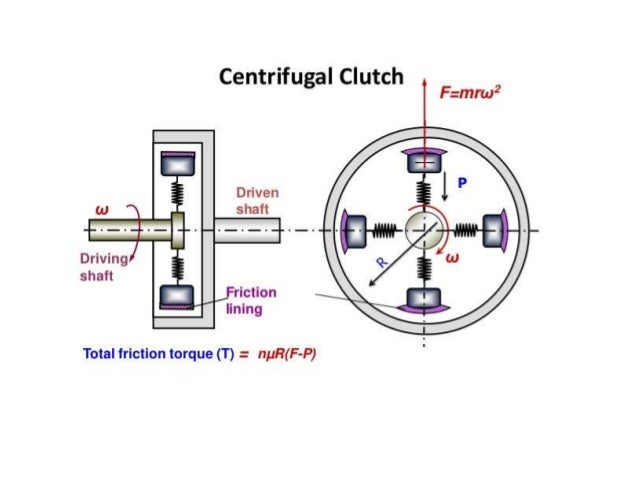 clutches rh slideshare net centrifugal clutch easy diagram centrifugal clutch block diagram