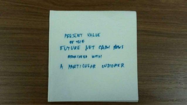 Customer Lifetime Value Slide 3